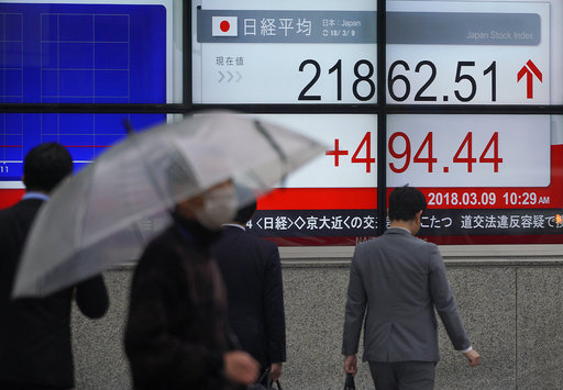 Asian shares rise as trade fears on Trump's tariffs ease