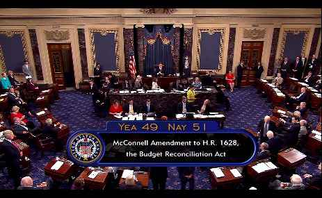 Health Care Amendment Defeated in Senate Vote