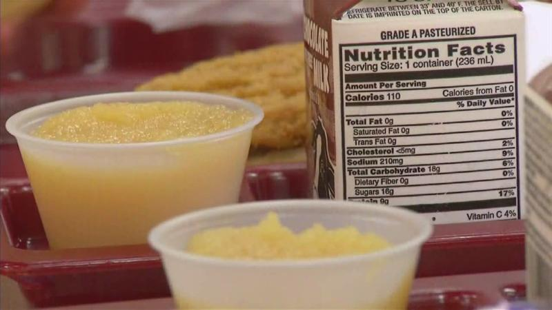 Austin School Lunch Price Increases
