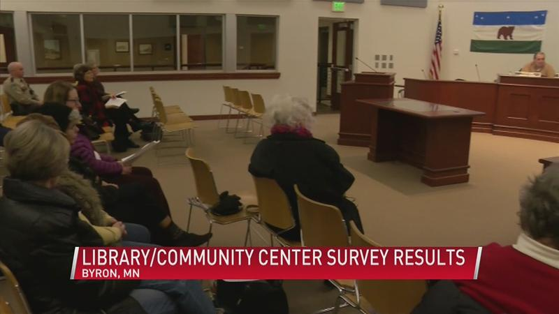 Byron Library/Community Center Survey Results Reviewed