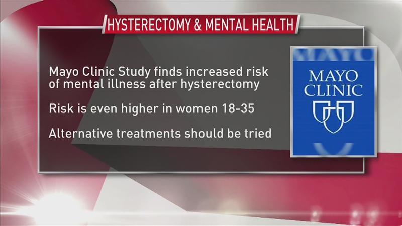 STUDY: Hysterectomy Brings Greater Risk to Depression and Anxiety