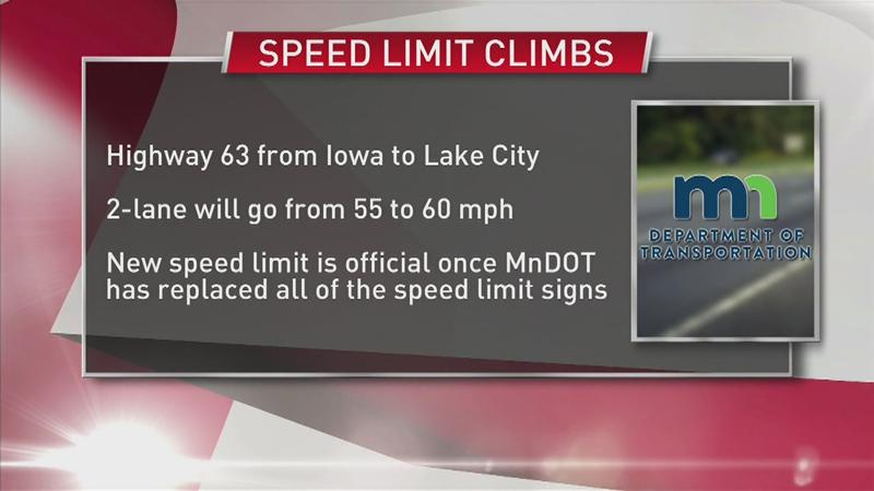 Speed limit up to 60 on sections of Hwy 63