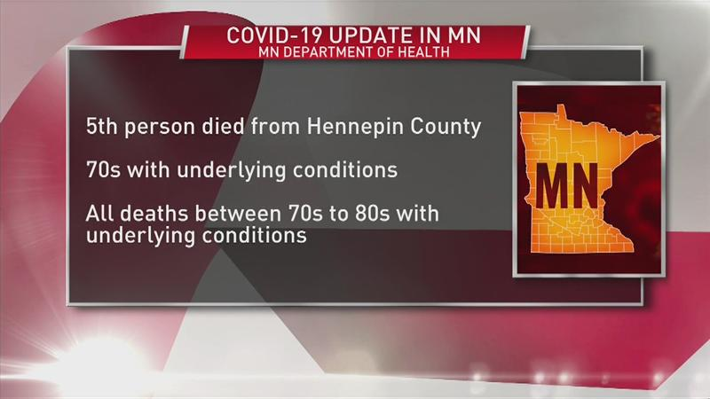 One more COVID-19 death in MN; 441 cases as of Saturday; 220 out of isolation