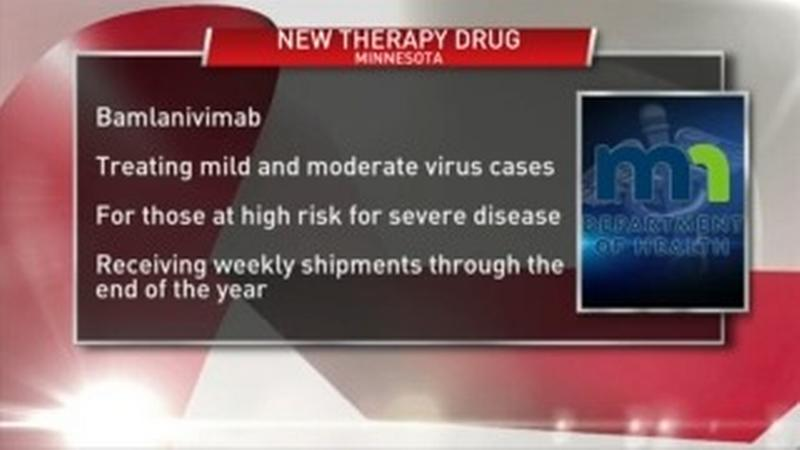 New therapy drug that decreases need for hospitalizations, emergency visits arrives in Minnesota