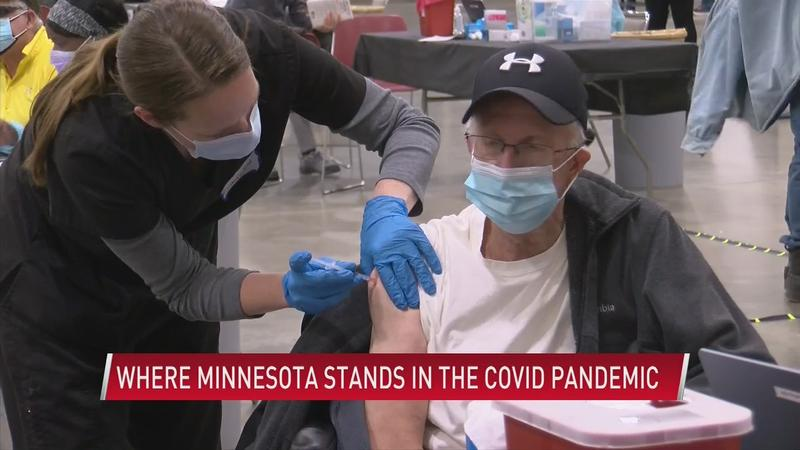 Where Minnesota stands in the Covid-19 Pandemic
