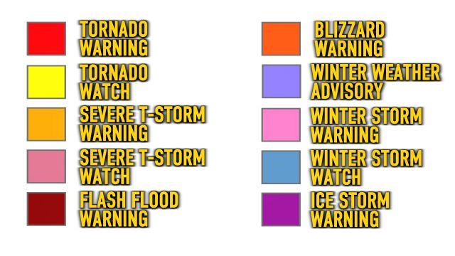 DMA Watches and Warnings