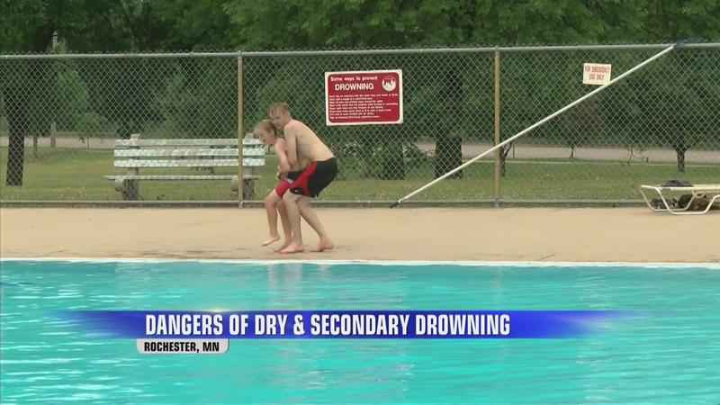 The Dangers of Secondary and Dry Drowning
