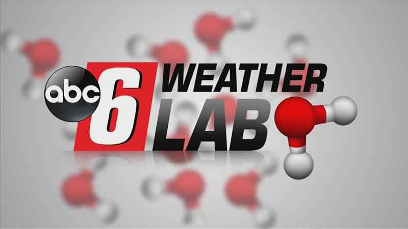 ABC 6 Weather Lab Visits Bonner Elementary