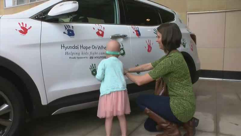 Huge Grant Funds Pediatric Cancer Research at Mayo Clinic Children's Center