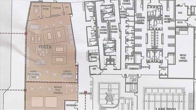 City council approves floor plan of austin rec center for 2000 sq ft gym layout