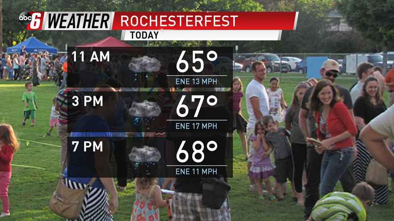 Wet Rochesterfest, Evening Breaks