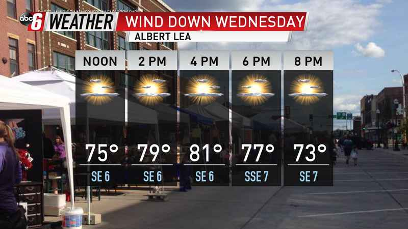 Wind Down Wednesday Looks Great, But Not Thursday's on First and 3rd