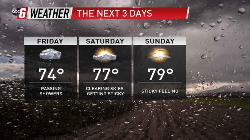 The Rain Stops Here. Sunshine this Weekend.