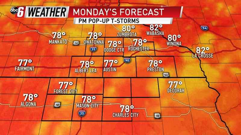 80s & A Little Humidity Return Monday