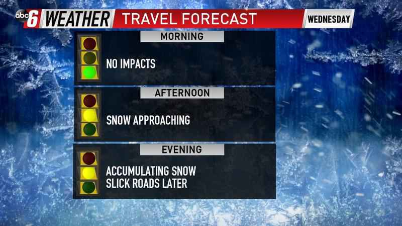 Minor Travel Impacts Thanks To The Snow
