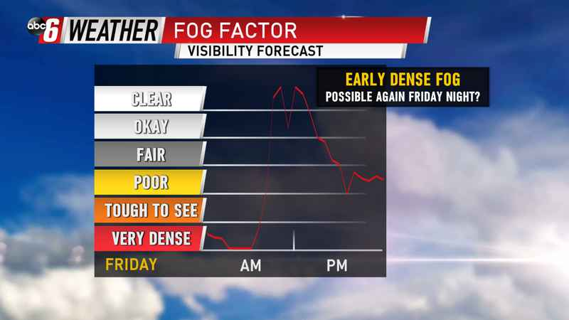 Fog to Return Tonight.  And Again?