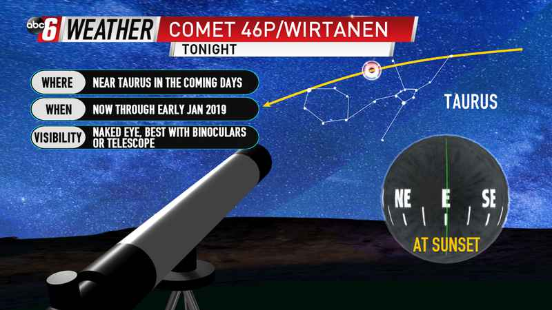 See the 'Christmas Comet' on Sunday