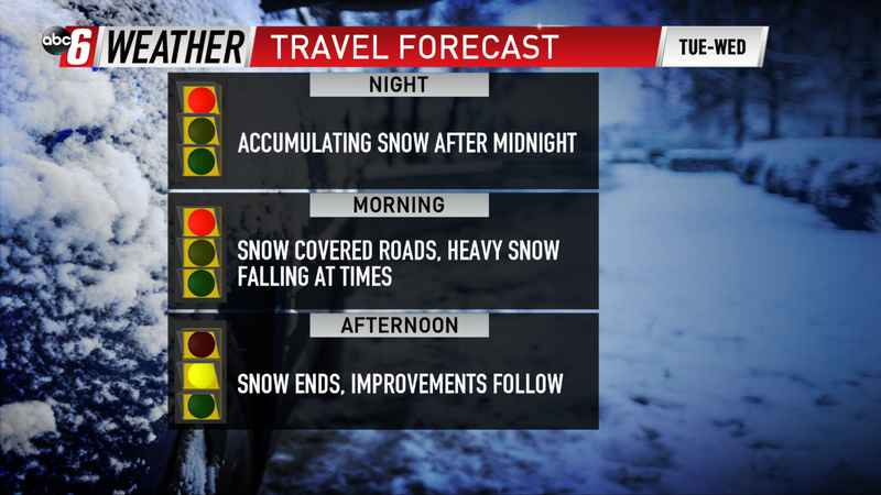 Travel Impacts, But Lighter Wind