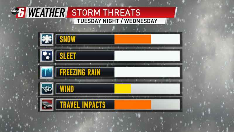Wednesday Winter Storm