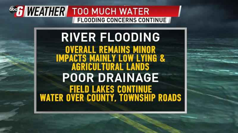 Flooding Concerns Continue This Week