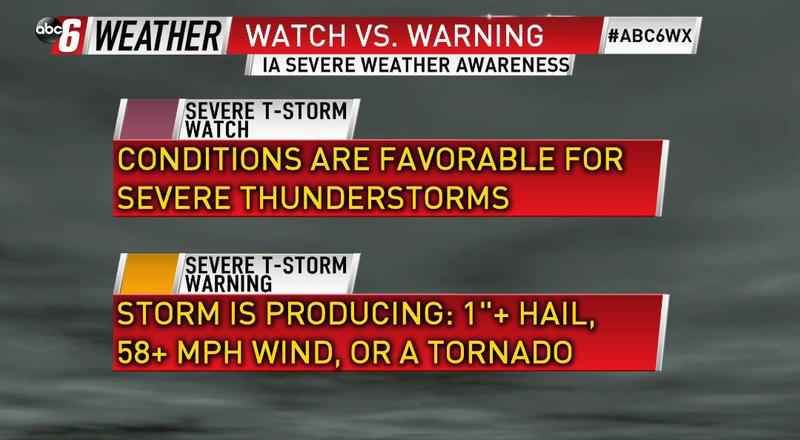 Severe Weather Awareness Week In Iowa