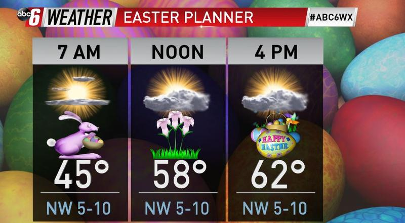 Spotty Showers For Easter