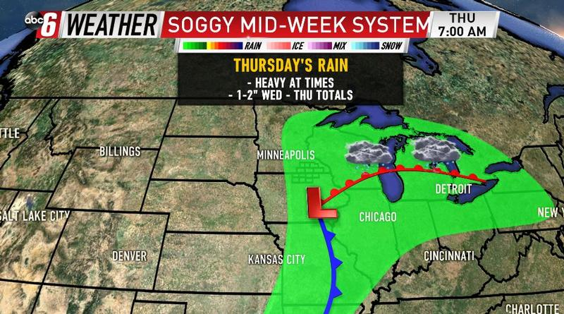 Mid-Week Soaker: Track