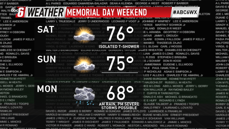 Memorial Day Weekend Outlook