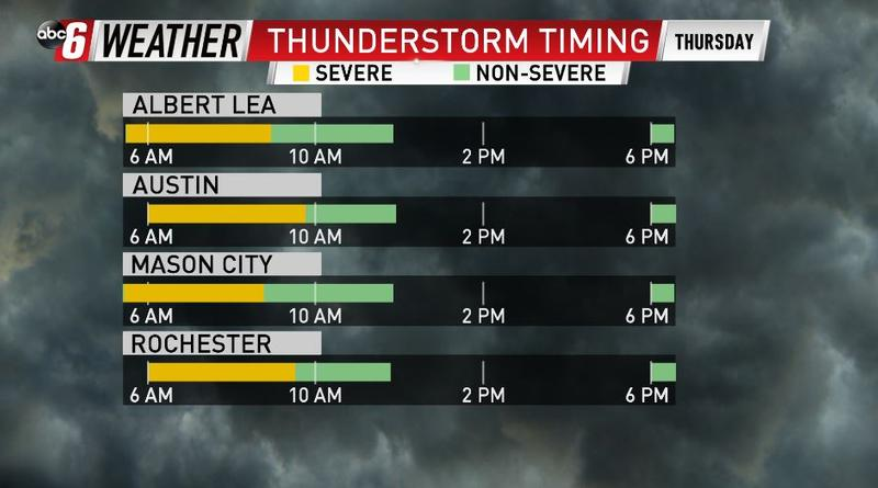 Timing Out Thursday's Storms