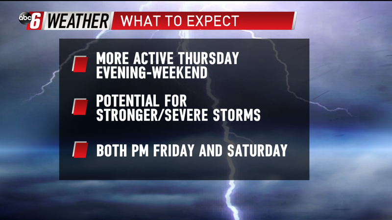 Storm Tracking Friday/Saturday?