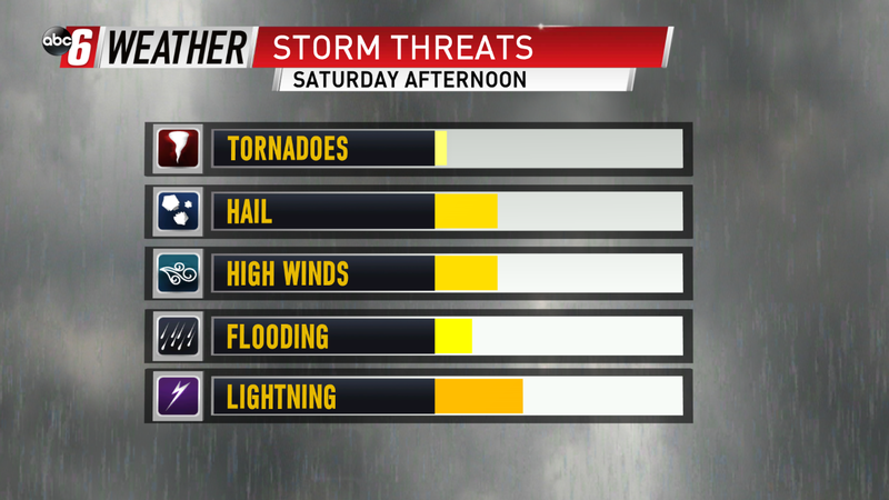Saturday Afternoon Strong Storms