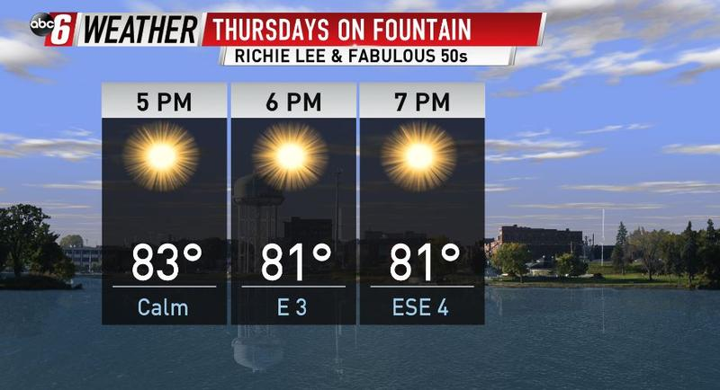 Downtown or Fountain, Thursday Is Looking Pretty Nice