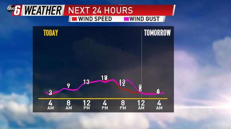 A Breezy Wednesday Expected