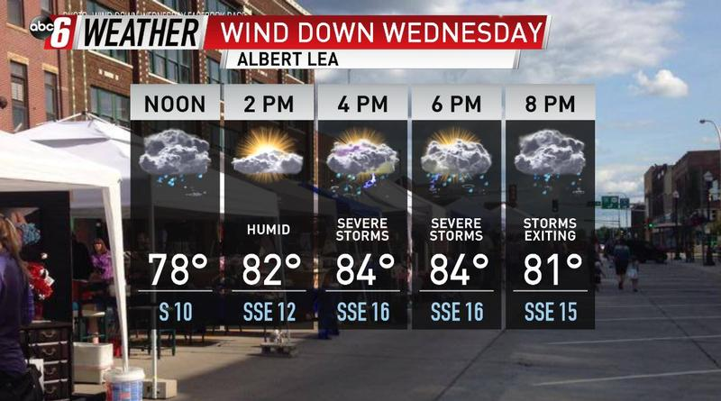 Warm, Humid, & Stormy Wednesday