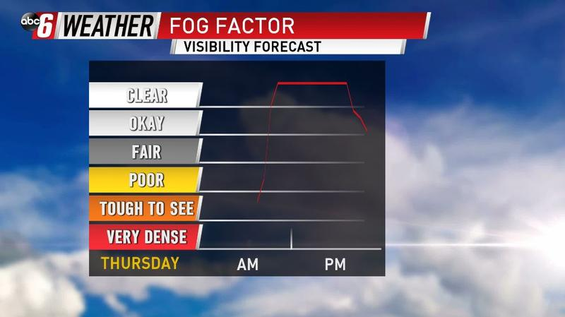 Patchy Fog for Thursday Morning