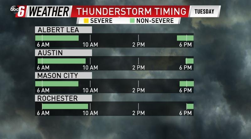 Timing Out Today's Storms