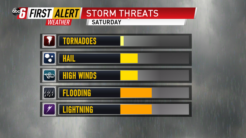 Alert Day: Isolated Strong PM Storms Saturday