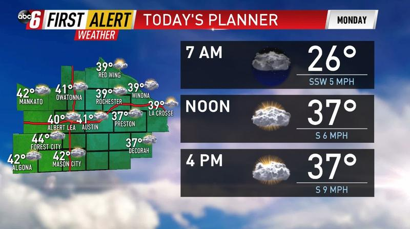 More clouds, but more 40s today!