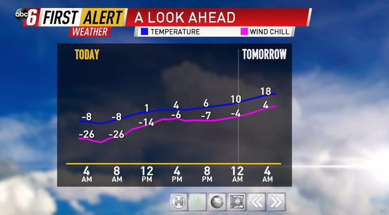 ALERT DAY Wednesday Morning - Very cold air