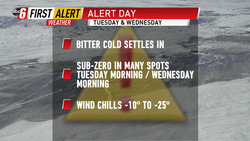 ALERT DAYS: Tuesday & Wednesday. Bitter Cold
