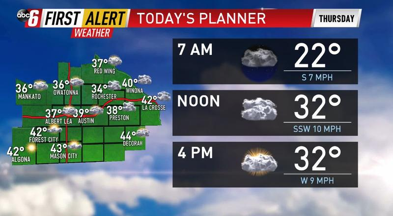 A few more clouds & flurries today