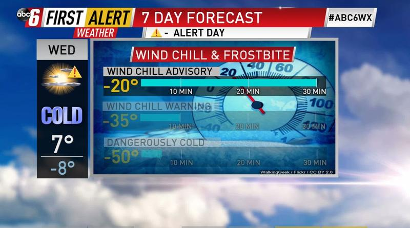 ALERT DAYS - Tuesday & Wednesday = Very cold air