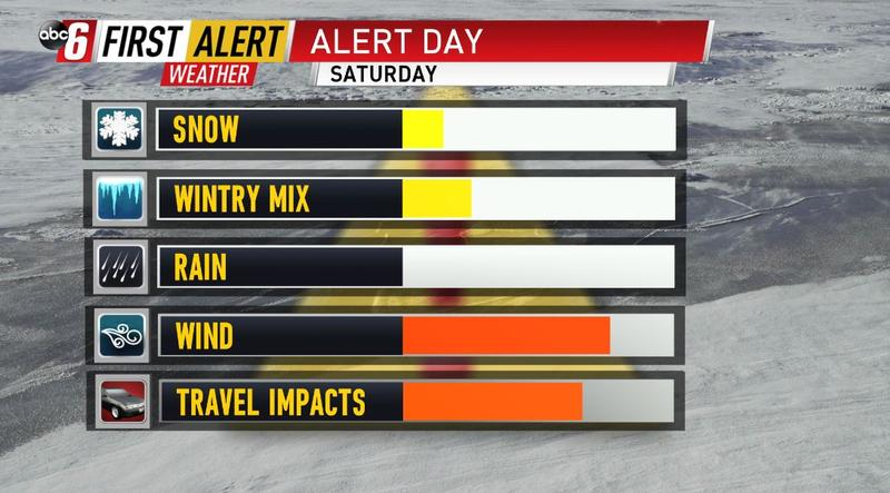 Travel remains difficult all-day