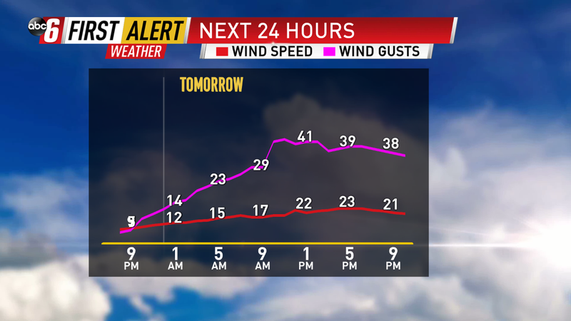 Strong winds return Friday afternoon once snow starts