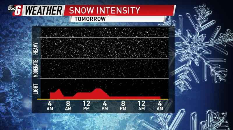 Clipper Brings Snow & Wind, Back-To-Back ALERT DAYS