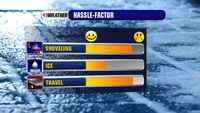 A Big Headache?