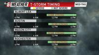 Timing Out Tonight / Thursday's Storms
