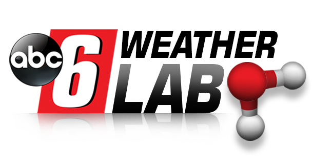 Weather Lab