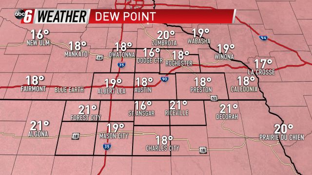 Current Dew Points