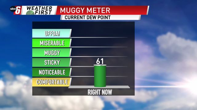 Muggy Meter - Current